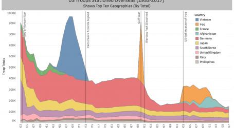 Koľko vojakov majú Američania v zahraničí? Dosť, ale menej ako v minulosti